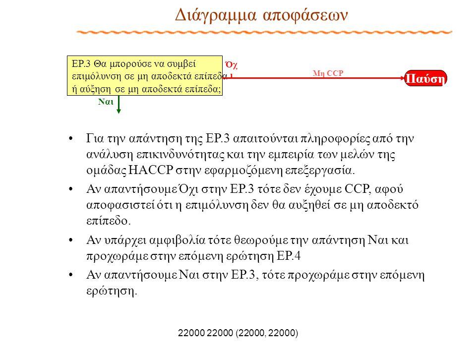 22000 22000 (22000, 22000) Διάγραμμα αποφάσεων ΕΡ.3 Θα μπορούσε να συμβεί επιμόλυνση σε μη αποδεκτά επίπεδα ή αύξηση σε μη αποδεκτά επίπεδα; Όχ ι Μη C