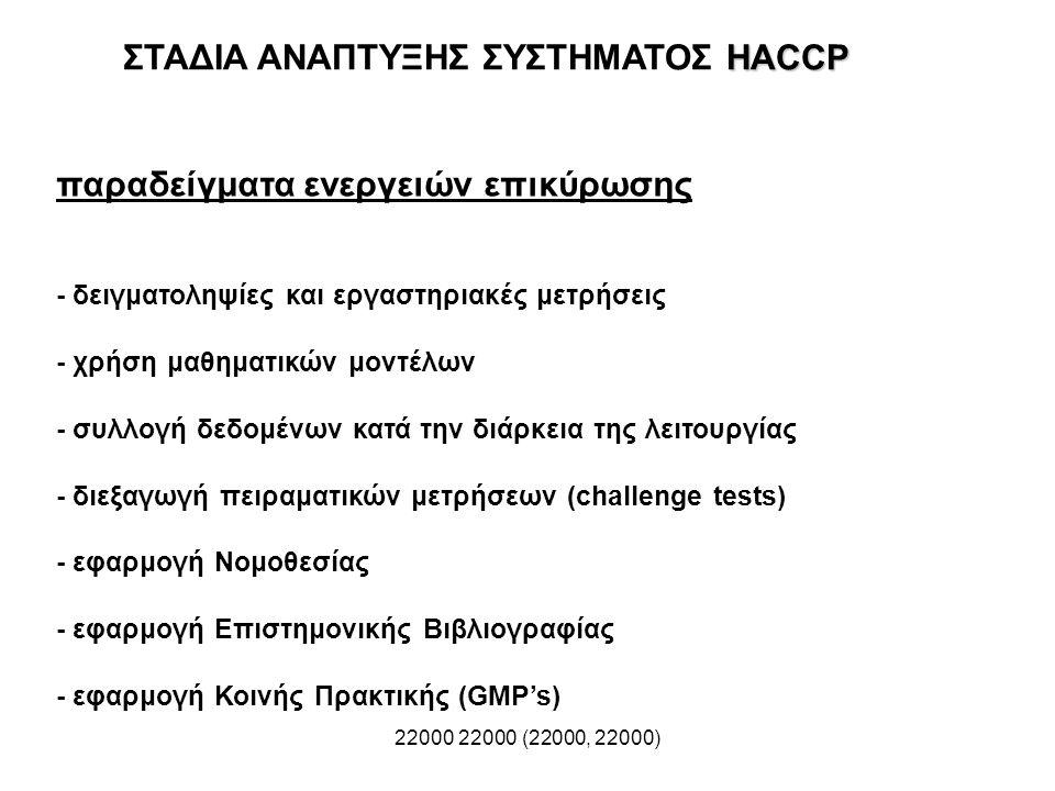 22000 22000 (22000, 22000) παραδείγματα ενεργειών επικύρωσης - δειγματοληψίες και εργαστηριακές μετρήσεις - χρήση μαθηματικών μοντέλων - συλλογή δεδομ