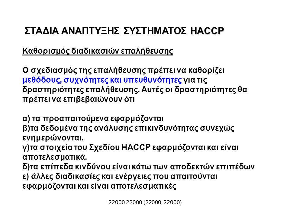 22000 22000 (22000, 22000) HACCP ΣΤΑΔΙΑ ΑΝΑΠΤΥΞΗΣ ΣΥΣΤΗΜΑΤΟΣ HACCP Καθορισμός διαδικασιών επαλήθευσης Ο σχεδιασμός της επαλήθευσης πρέπει να καθορίζει