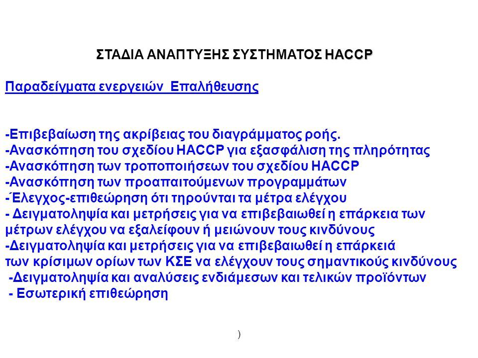 ) HACCP ΣΤΑΔΙΑ ΑΝΑΠΤΥΞΗΣ ΣΥΣΤΗΜΑΤΟΣ HACCP Παραδείγματα ενεργειών Επαλήθευσης -Επιβεβαίωση της ακρίβειας του διαγράμματος ροής. -Ανασκόπηση του σχεδίου