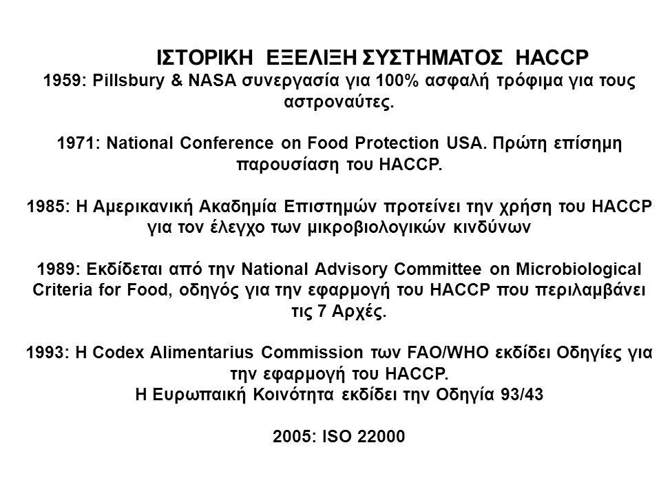 ΙΣΤΟΡΙΚΗ ΕΞΕΛΙΞΗ ΣΥΣΤΗΜΑΤOΣ HACCP 1959: Pillsbury & NASA συνεργασία για 100% ασφαλή τρόφιμα για τους αστροναύτες. 1971: National Conference on Food Pr