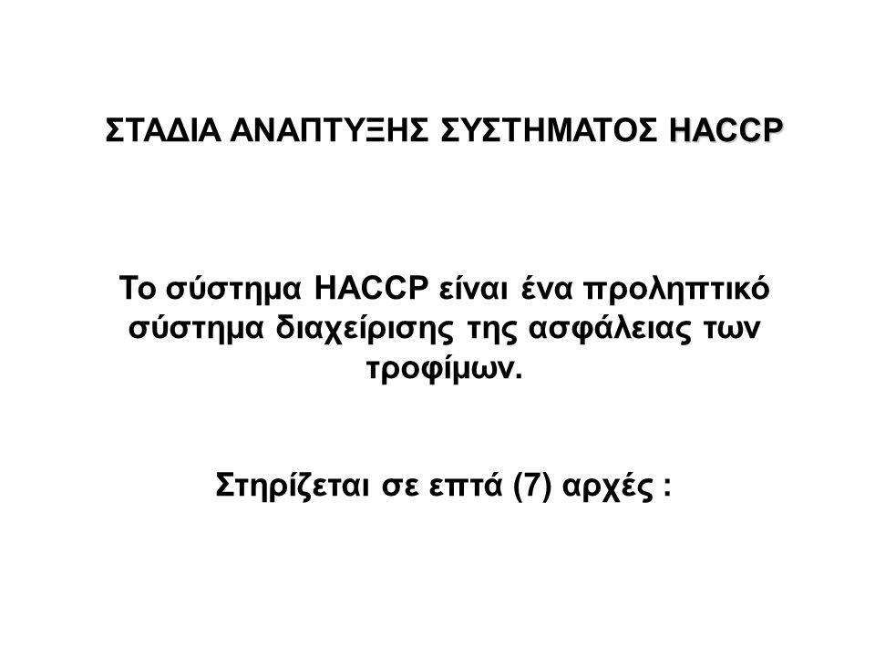 HACCP ΣΤΑΔΙΑ ΑΝΑΠΤΥΞΗΣ ΣΥΣΤΗΜΑΤΟΣ HACCP Το σύστημα HACCP είναι ένα προληπτικό σύστημα διαχείρισης της ασφάλειας των τροφίμων. Στηρίζεται σε επτά (7) α