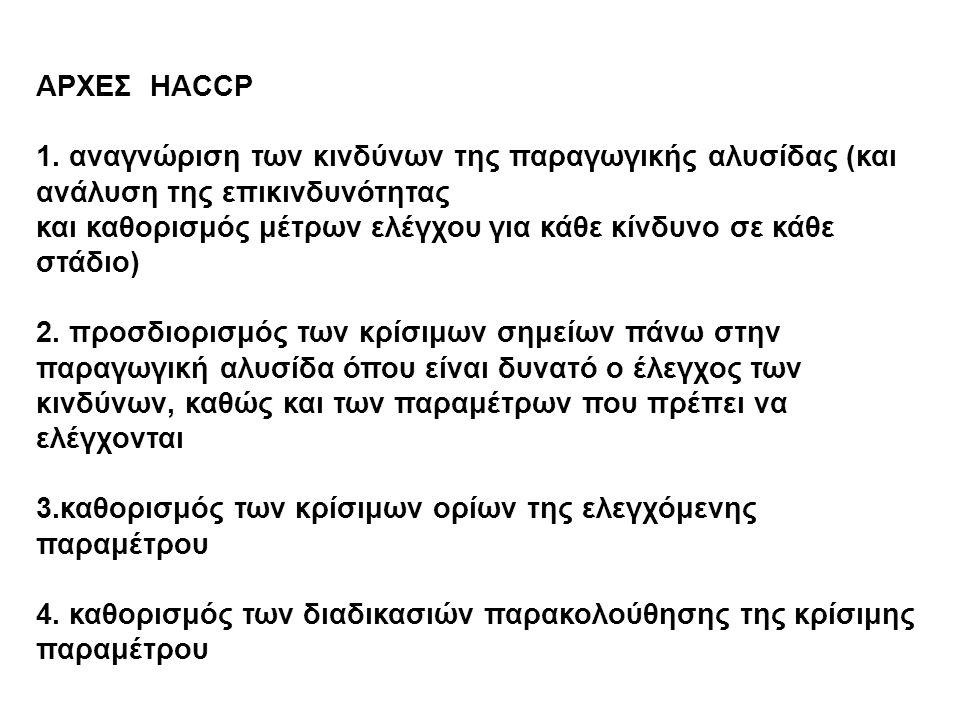 ΑΡΧΕΣ HACCP 1. αναγνώριση των κινδύνων της παραγωγικής αλυσίδας (και ανάλυση της επικινδυνότητας και καθορισμός μέτρων ελέγχου για κάθε κίνδυνο σε κάθ