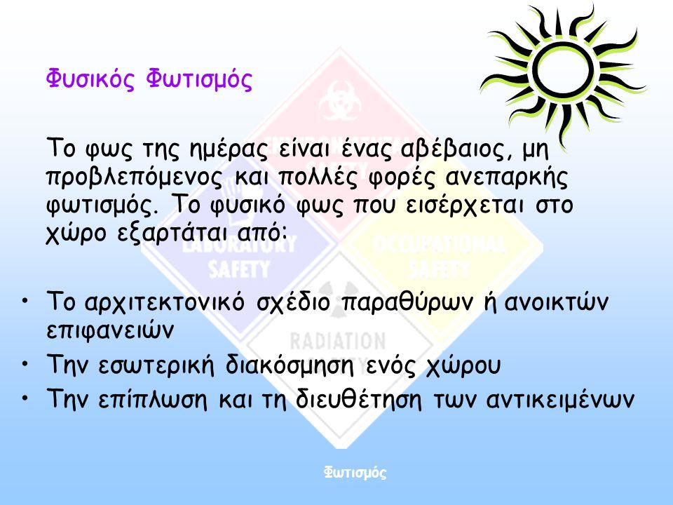 Φωτισμός Φυσικός Φωτισμός Το φως της ημέρας είναι ένας αβέβαιος, μη προβλεπόμενος και πολλές φορές ανεπαρκής φωτισμός.