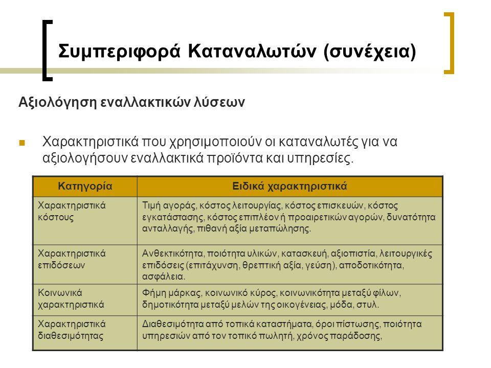 Συμπεριφορά Καταναλωτών (συνέχεια) Αξιολόγηση εναλλακτικών λύσεων  Χαρακτηριστικά που χρησιμοποιούν οι καταναλωτές για να αξιολογήσουν εναλλακτικά πρ