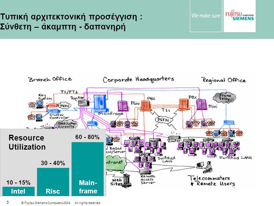 © Fujitsu Siemens Computers 2004 All rights reserved 3 Τυπική αρχιτεκτονική προσέγγιση : Σύνθετη – άκαμπτη - δαπανηρή IntelRisc Main- frame 10 - 15% 30 - 40% 60 - 80% Resource Utilization
