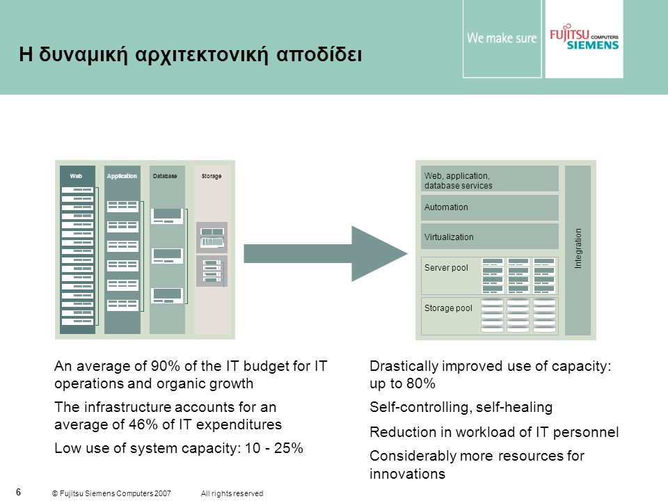 © Fujitsu Siemens Computers 2007 All rights reserved 17