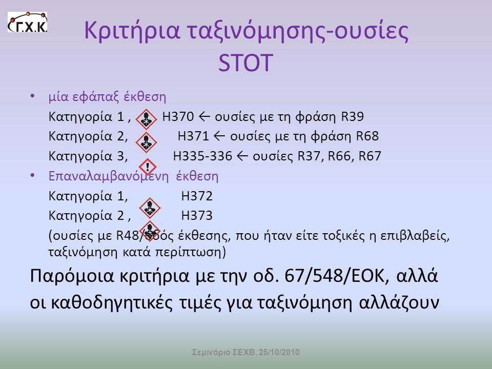 Κριτήρια ταξινόμησης-ουσίες STOT • μία εφάπαξ έκθεση Κατηγορία 1, Η370 ← ουσίες με τη φράση R39 Kατηγορία 2, Η371 ← ουσίες με τη φράση R68 Κατηγορία 3