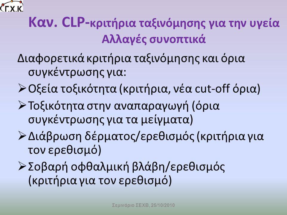 Καν. CLP- κριτήρια ταξινόμησης για την υγεία Αλλαγές συνοπτικά Διαφορετικά κριτήρια ταξινόμησης και όρια συγκέντρωσης για:  Οξεία τοξικότητα (κριτήρι