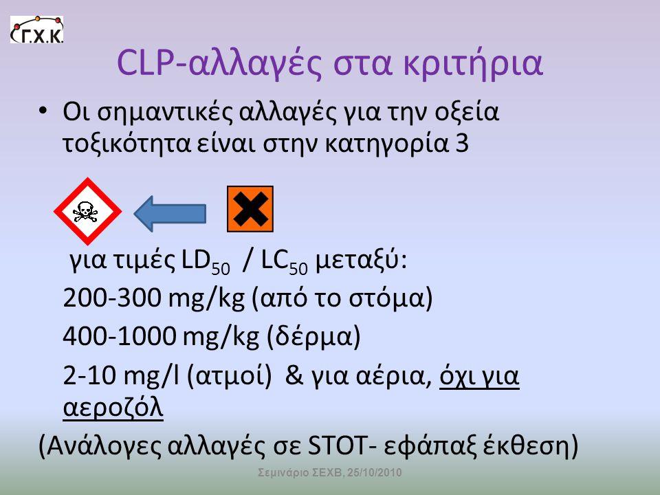 CLP-αλλαγές στα κριτήρια • Οι σημαντικές αλλαγές για την οξεία τοξικότητα είναι στην κατηγορία 3 για τιμές LD 50 / LC 50 μεταξύ: 200-300 mg/kg (από το