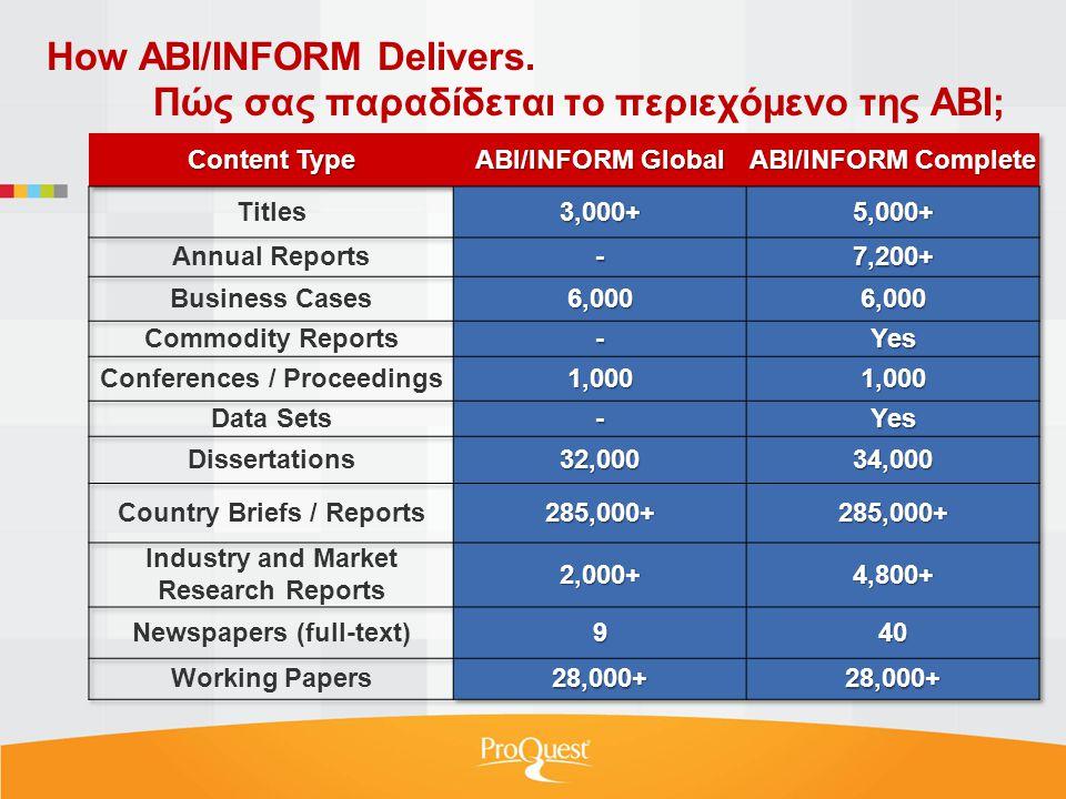 How ABI/INFORM Delivers. Πώς σας παραδίδεται το περιεχόμενο της ABI;