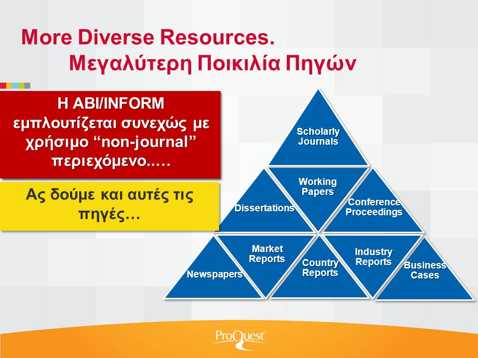 Το ακαδημαϊκό περιεχόμενο είναι μόνο η κορυφή της πυραμίδας ABI/INFORM… Η ABI/INFORM εμπλουτίζεται συνεχώς με χρήσιμο non-journal περιεχόμενο..… Ας δούμε και αυτές τις πηγές… More Diverse Resources.