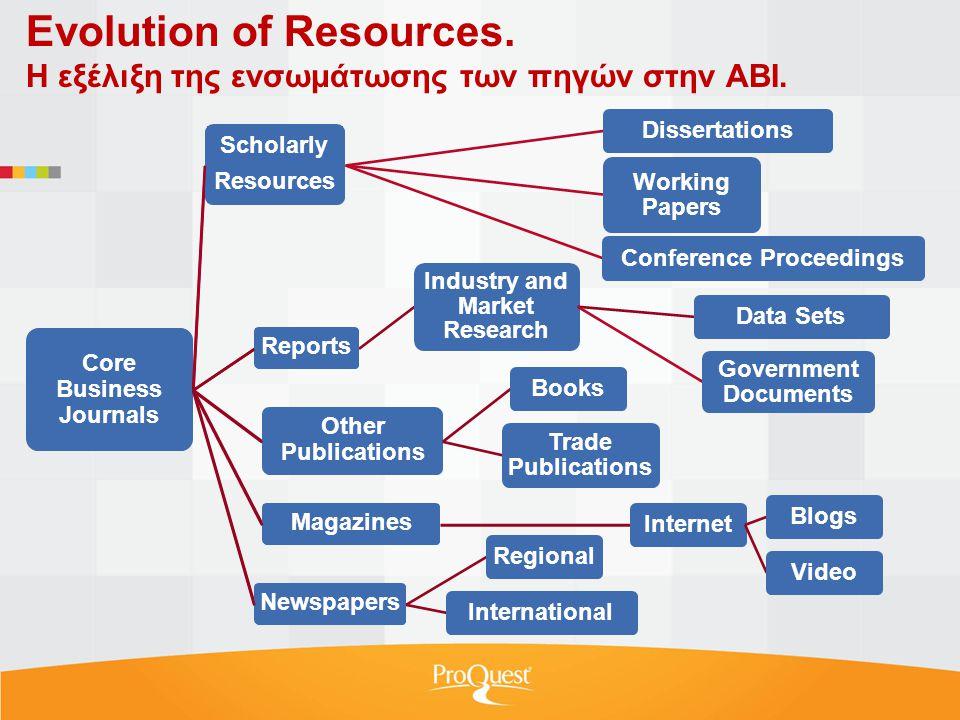 Τέλος Ενότητας για την ABI/Inform Ερωτήσεις?