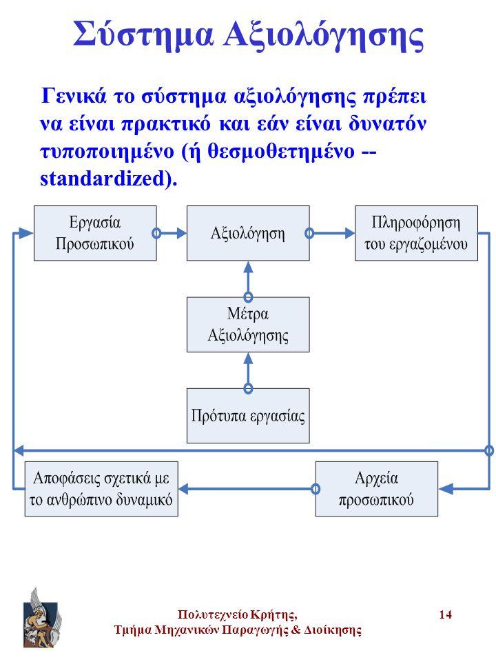 Πολυτεχνείο Κρήτης, Τμήμα Μηχανικών Παραγωγής & Διοίκησης 14 Γενικά το σύστημα αξιολόγησης πρέπει να είναι πρακτικό και εάν είναι δυνατόν τυποποιημένο