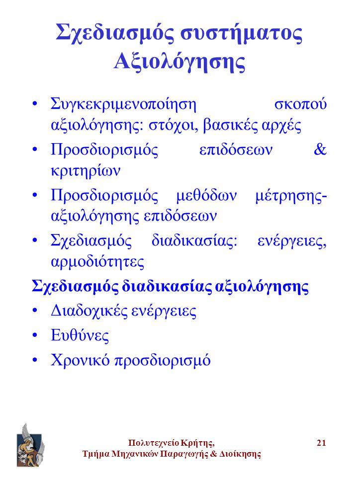Πολυτεχνείο Κρήτης, Τμήμα Μηχανικών Παραγωγής & Διοίκησης 21 Σχεδιασμός συστήματος Αξιολόγησης •Συγκεκριμενοποίηση σκοπού αξιολόγησης: στόχοι, βασικές