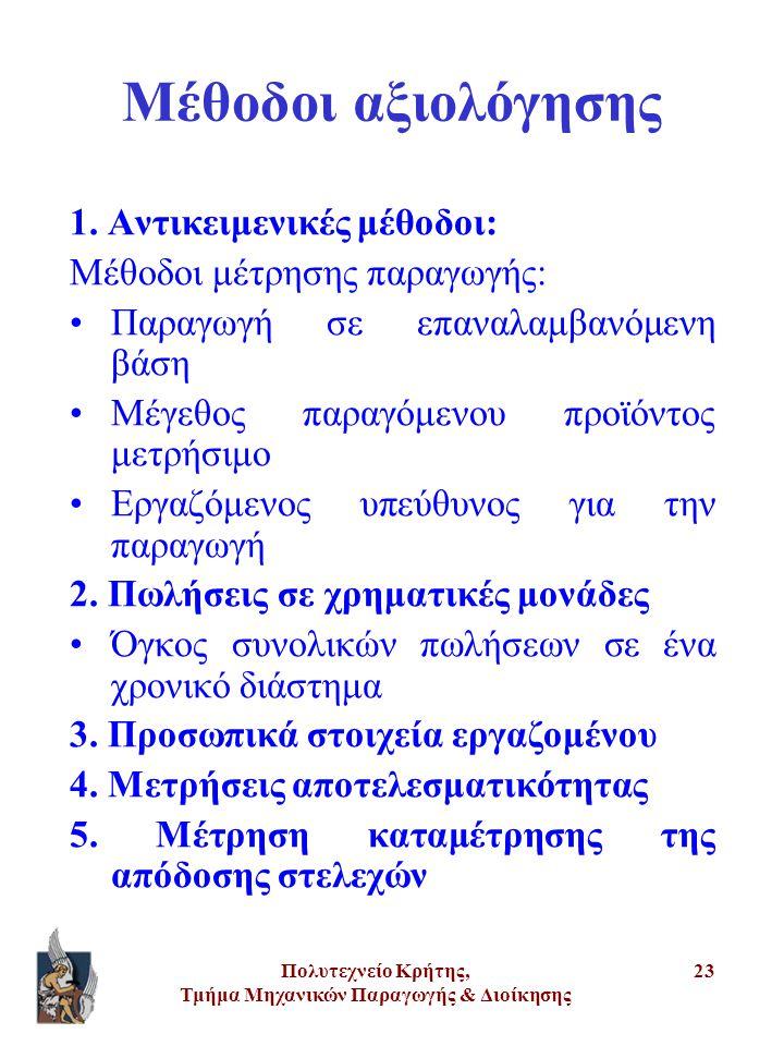 Πολυτεχνείο Κρήτης, Τμήμα Μηχανικών Παραγωγής & Διοίκησης 23 Μέθοδοι αξιολόγησης 1. Αντικειμενικές μέθοδοι: Μέθοδοι μέτρησης παραγωγής: •Παραγωγή σε ε