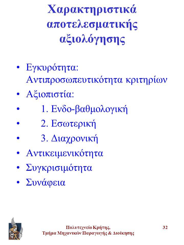 Πολυτεχνείο Κρήτης, Τμήμα Μηχανικών Παραγωγής & Διοίκησης 32 Χαρακτηριστικά αποτελεσματικής αξιολόγησης •Εγκυρότητα: Αντιπροσωπευτικότητα κριτηρίων •Α