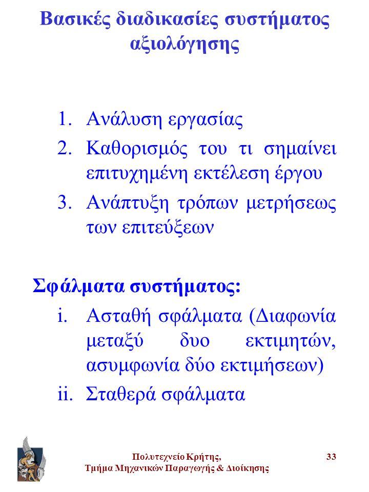 Πολυτεχνείο Κρήτης, Τμήμα Μηχανικών Παραγωγής & Διοίκησης 33 Βασικές διαδικασίες συστήματος αξιολόγησης 1.Ανάλυση εργασίας 2.Καθορισμός του τι σημαίνε