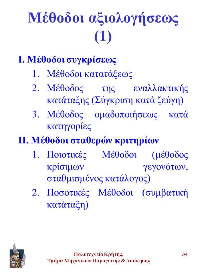 Πολυτεχνείο Κρήτης, Τμήμα Μηχανικών Παραγωγής & Διοίκησης 34 Μέθοδοι αξιολογήσεως (1) Ι. Μέθοδοι συγκρίσεως 1.Μέθοδοι κατατάξεως 2.Μέθοδος της εναλλακ