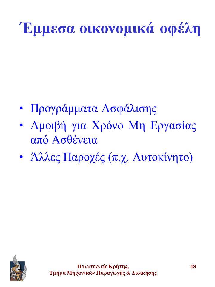 Πολυτεχνείο Κρήτης, Τμήμα Μηχανικών Παραγωγής & Διοίκησης 48 Έμμεσα οικονομικά οφέλη •Προγράμματα Ασφάλισης •Αμοιβή για Χρόνο Μη Εργασίας από Ασθένεια