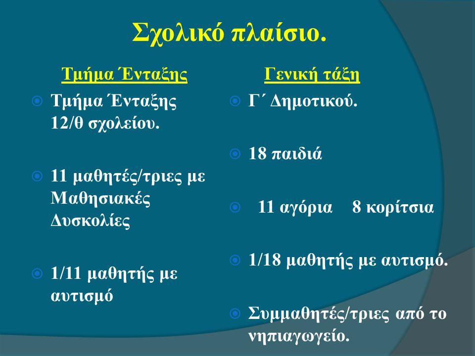 Σχολικό πλαίσιο. Τμήμα Ένταξης  Τμήμα Ένταξης 12/θ σχολείου.  11 μαθητές/τριες με Μαθησιακές Δυσκολίες  1/11 μαθητής με αυτισμό Γενική τάξη  Γ΄ Δη