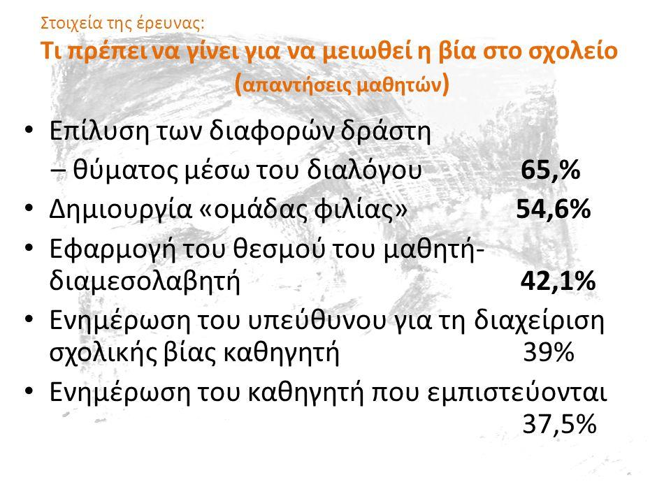 Στοιχεία της έρευνας: Τι πρέπει να γίνει για να μειωθεί η βία στο σχολείο ( απαντήσεις μαθητών ) • Επίλυση των διαφορών δράστη – θύματος μέσω του διαλόγου 65,% • Δημιουργία «ομάδας φιλίας» 54,6% • Εφαρμογή του θεσμού του μαθητή- διαμεσολαβητή 42,1% • Ενημέρωση του υπεύθυνου για τη διαχείριση σχολικής βίας καθηγητή 39% • Ενημέρωση του καθηγητή που εμπιστεύονται 37,5%