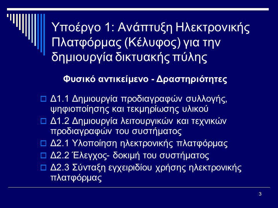 3 Υποέργο 1: Ανάπτυξη Ηλεκτρονικής Πλατφόρμας (Κέλυφος) για την δημιουργία δικτυακής πύλης  Δ1.1 Δημιουργία προδιαγραφών συλλογής, ψηφιοποίησης και τ