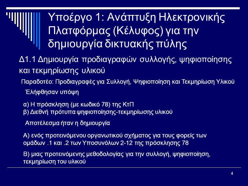 4 Υποέργο 1: Ανάπτυξη Ηλεκτρονικής Πλατφόρμας (Κέλυφος) για την δημιουργία δικτυακής πύλης Δ1.1 Δημιουργία προδιαγραφών συλλογής, ψηφιοποίησης και τεκμηρίωσης υλικού Παραδοτέο: Προδιαγραφές για Συλλογή, Ψηφιοποίηση και Τεκμηρίωση Υλικού α) Η πρόσκληση (με κωδικό 78) της ΚτΠ β) Διεθνή πρότυπα ψηφιοποίησης-τεκμηρίωσης υλικού Έλήφθησαν υπόψη Α) ενός προτεινόμενου οργανωτικού σχήματος για τους φορείς των ομάδων.1 και.2 των Υποσυνόλων 2-12 της πρόσκλησης 78 Β) μιας προτεινόμενης μεθοδολογίας για την συλλογή, ψηφιοποίηση, τεκμηρίωση του υλικού Αποτέλεσμα ήταν η δημιουργία
