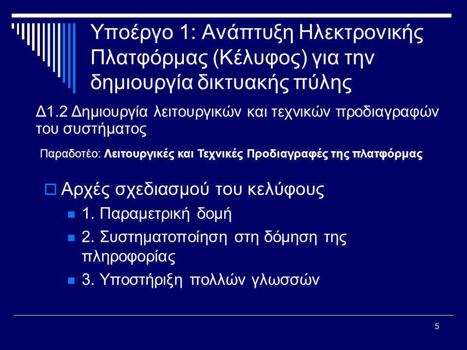 5  Αρχές σχεδιασμού του κελύφους  1. Παραμετρική δομή  2. Συστηματοποίηση στη δόμηση της πληροφορίας  3. Υποστήριξη πολλών γλωσσών Υποέργο 1: Ανάπ