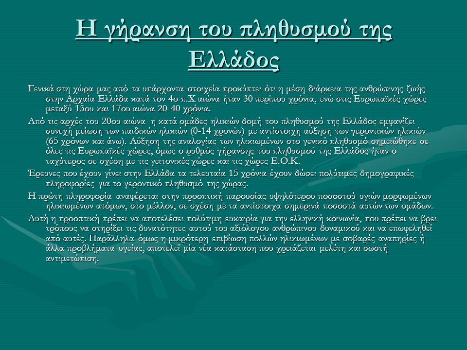 Το προσδόκιμο επιβίωσης του Ελληνικού πληθυσμού Κατά την περίοδο των ετών 1950-1980 η αύξηση της προσδοκώμενης ζωής κατά τη γέννηση ήταν για τους άνδρες και τις γυναίκες 9 και 10 χρόνια αντίστοιχα.