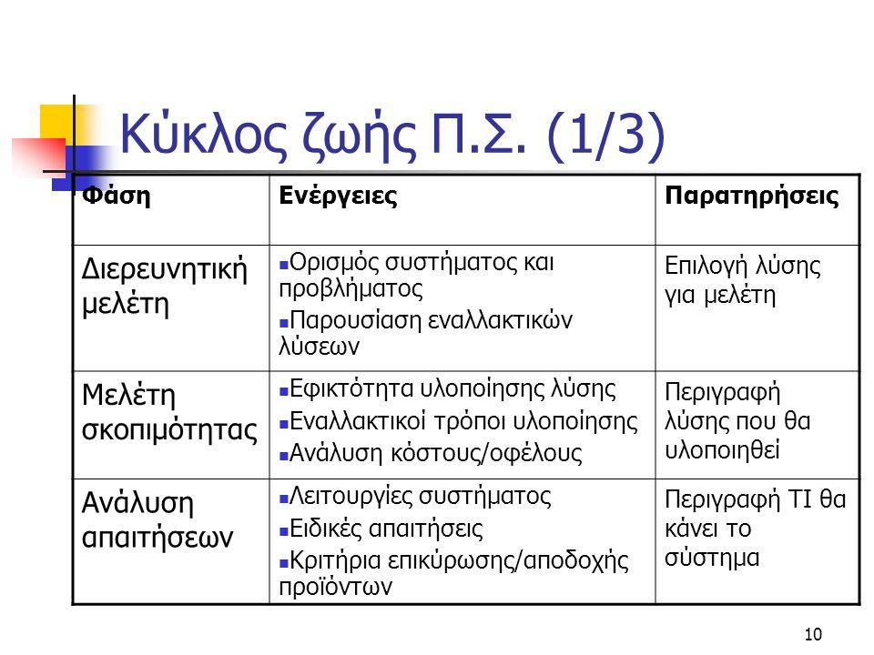 10 Κύκλος ζωής Π.Σ. (1/3) ΦάσηΕνέργειεςΠαρατηρήσεις Διερευνητική μελέτη  Ορισμός συστήματος και προβλήματος  Παρουσίαση εναλλακτικών λύσεων Επιλογή