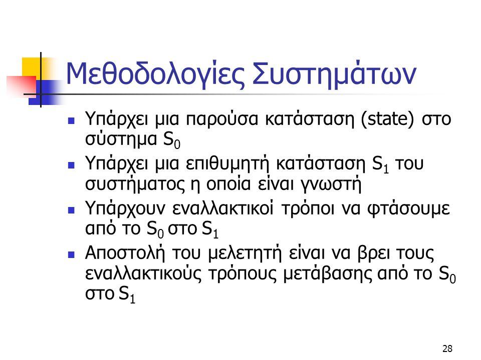 28 Μεθοδολογίες Συστημάτων  Υπάρχει μια παρούσα κατάσταση (state) στο σύστημα S 0  Υπάρχει μια επιθυμητή κατάσταση S 1 του συστήματος η οποία είναι