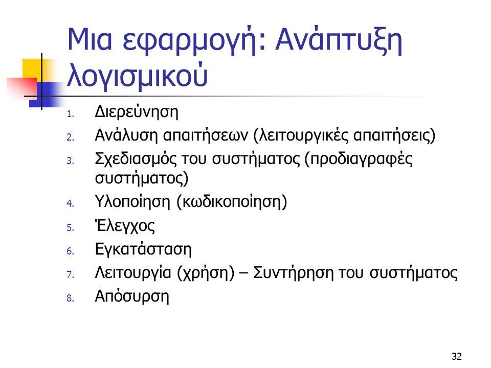 32 Μια εφαρμογή: Ανάπτυξη λογισμικού 1. Διερεύνηση 2. Ανάλυση απαιτήσεων (λειτουργικές απαιτήσεις) 3. Σχεδιασμός του συστήματος (προδιαγραφές συστήματ