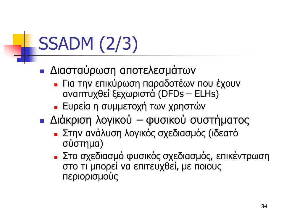 34 SSADM (2/3)  Διασταύρωση αποτελεσμάτων  Για την επικύρωση παραδοτέων που έχουν αναπτυχθεί ξεχωριστά (DFDs – ELHs)  Ευρεία η συμμετοχή των χρηστώ
