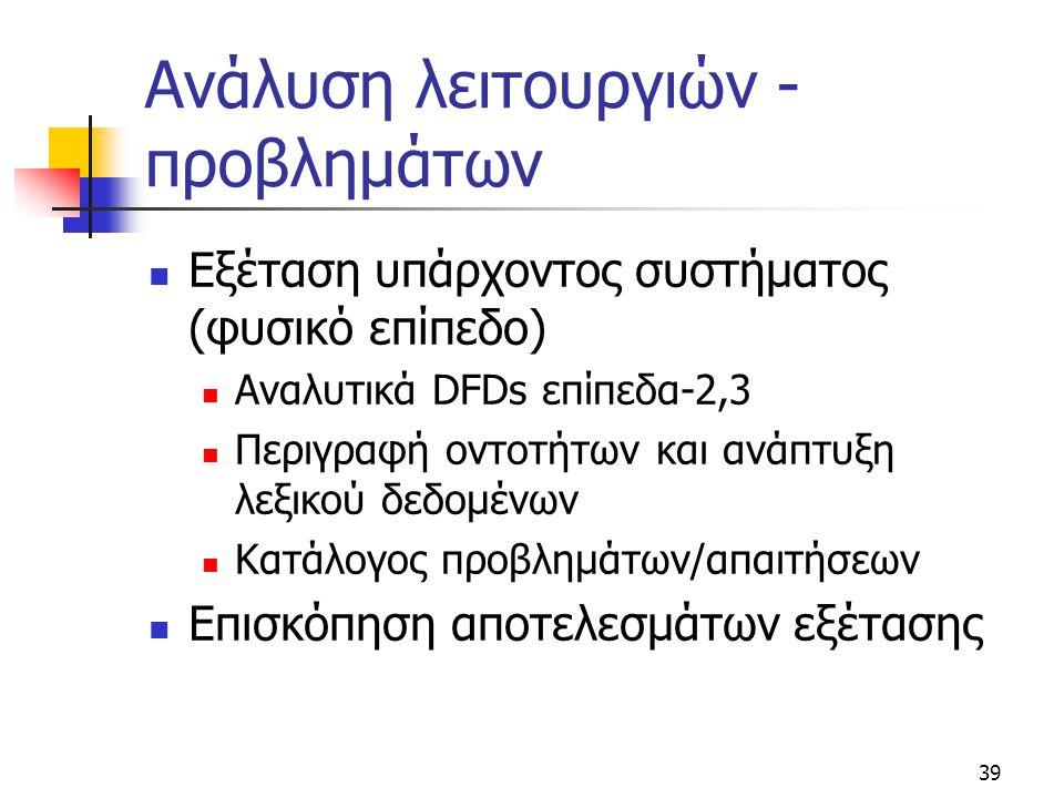 39 Ανάλυση λειτουργιών - προβλημάτων  Εξέταση υπάρχοντος συστήματος (φυσικό επίπεδο)  Αναλυτικά DFDs επίπεδα-2,3  Περιγραφή οντοτήτων και ανάπτυξη