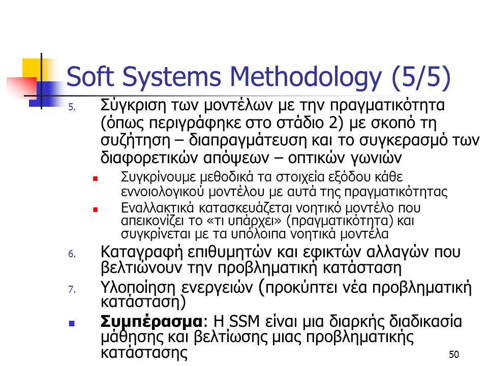 50 Soft Systems Methodology (5/5) 5. Σύγκριση των μοντέλων με την πραγματικότητα (όπως περιγράφηκε στο στάδιο 2) με σκοπό τη συζήτηση – διαπραγμάτευση