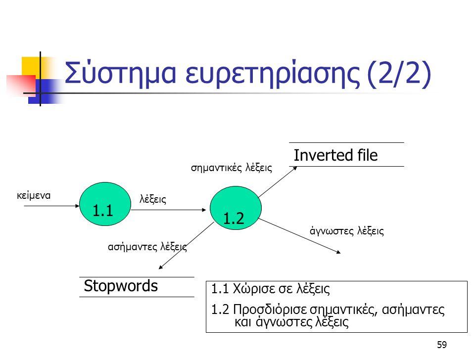 59 Σύστημα ευρετηρίασης (2/2) 1.1 1.2 Inverted file Stopwords κείμενα λέξεις σημαντικές λέξεις άγνωστες λέξεις ασήμαντες λέξεις 1.1 Χώρισε σε λέξεις 1