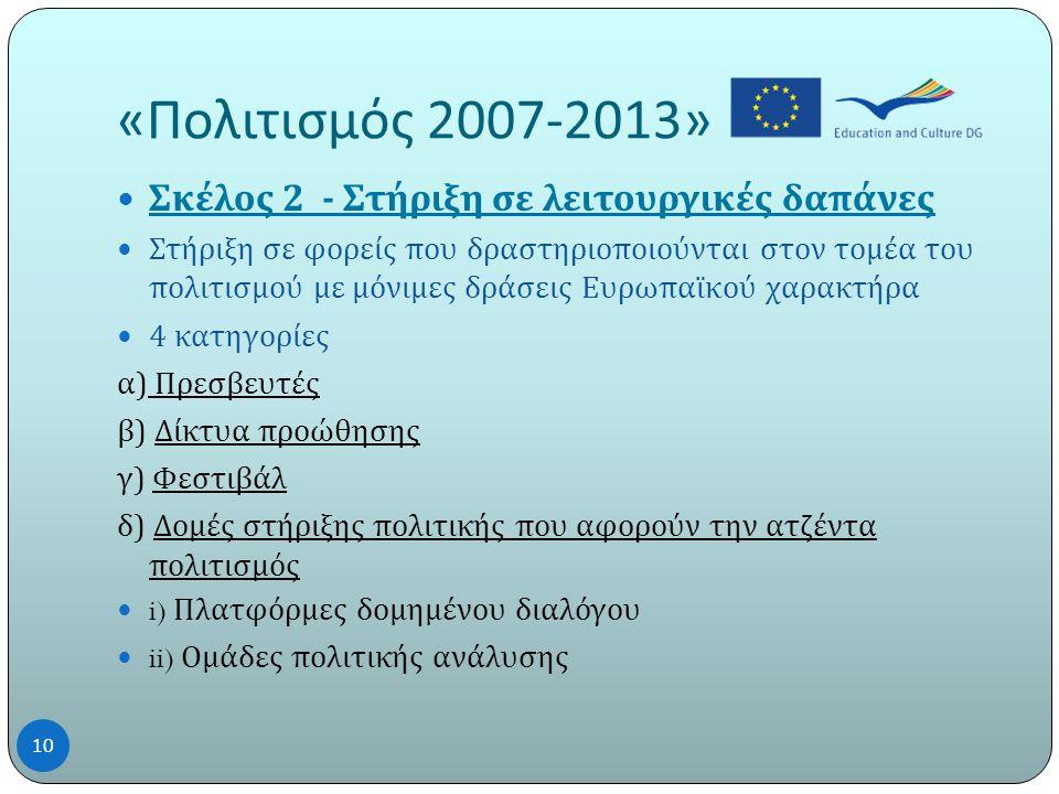  Σκέλος 2 - Στήριξη σε λειτουργικές δαπάνες  Στήριξη σε φορείς που δραστηριοποιούνται στον τομέα του πολιτισμού με μόνιμες δράσεις Ευρωπαϊκού χαρακτήρα  4 κατηγορίες α ) Πρεσβευτές β ) Δίκτυα προώθησης γ ) Φεστιβάλ δ ) Δομές στήριξης πολιτικής που αφορούν την ατζέντα πολιτισμός  i) Πλατφόρμες δομημένου διαλόγου  ii) Ομάδες πολιτικής ανάλυσης 10