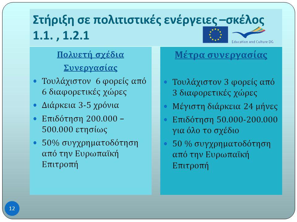 Στήριξη σε πολιτιστικές ενέργειες – σκέλος 1.1., 1.2.1 Πολυετή σχέδια Συνεργασίας  Τουλάχιστον 6 φορείς από 6 διαφορετικές χώρες  Διάρκεια 3-5 χρόνια  Επιδότηση 200.000 – 500.000 ετησίως  50% συγχρηματοδότηση από την Ευρωπαϊκή Επιτροπή Μέτρα συνεργασίας  Τουλάχιστον 3 φορείς από 3 διαφορετικές χώρες  Μέγιστη διάρκεια 24 μήνες  Επιδότηση 50.000-200.000 για όλο το σχέδιο  50 % συγχρηματοδότηση από την Ευρωπαϊκή Επιτροπή 12