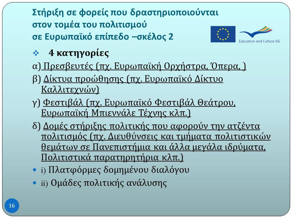 Στήριξη σε φορείς που δραστηριοποιούνται στον τομέα του πολιτισμού σε Ευρωπαϊκό επίπεδο – σκέλος 2  4 κατηγορίες α ) Πρεσβευτές ( πχ.