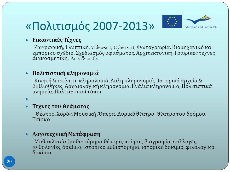 « Πολιτισμός 2007-2013» 20  Εικαστικές Τέχνες Ζωγραφική, Γλυπτική, Video-art, Cyber-art, Φωτογραφία, Βιομηχανικό και εμπορικό σχέδιο, Σχεδιασμός υφάσματος, Αρχιτεκτονική, Γραφικές τέχνες Διακοσμητική, Arts & crafts  Πολιτιστική κληρονομιά Κινητή & ακίνητη κληρονομιά, Άυλη κληρονομιά, Ιστορικά αρχεία & βιβλιοθήκες, Αρχαιολογική κληρονομιά, Ενάλια κληρονομιά, Πολιτιστικά μνημεία, Πολιτιστικοί τόποι   Τέχνες του Θεάματος Θέατρο, Χορός, Μουσική, Όπερα, Λυρικό θέατρο, Θέατρο του δρόμου, Τσίρκο  Λογοτεχνική Μετάφραση Μυθοπλασία ( μυθιστόρημα θέατρο, ποίηση, βιογραφία, συλλογές, ανθολογίες, δοκίμιο, ιστορικό μυθιστόρημα, ιστορικό δοκίμιο, φιλολογικό δοκίμιο