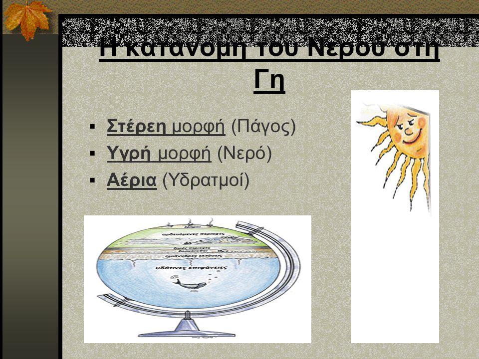 Η κατανομή του Νερού στη Γη  Στέρεη μορφή (Πάγος)  Υγρή μορφή (Νερό)  Αέρια (Υδρατμοί)