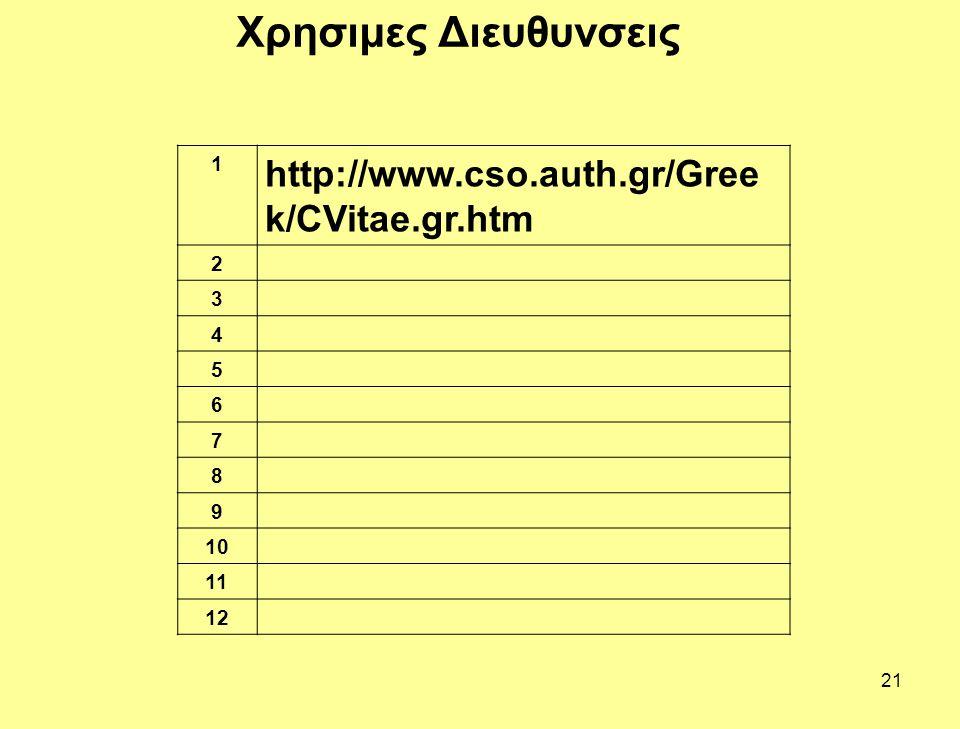 21 Χρησιμες Διευθυνσεις 1 http://www.cso.auth.gr/Gree k/CVitae.gr.htm 2 3 4 5 6 7 8 9 10 11 12