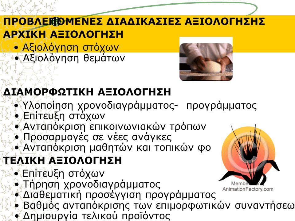 ΠΡΟΒΛΕΠΟΜΕΝΕΣ ΔΙΑΔΙΚΑΣΙΕΣ ΑΞΙΟΛΟΓΗΣΗΣ ΑΡΧΙΚΗ ΑΞΙΟΛΟΓΗΣΗ • Αξιολόγηση στόχων • Αξιολόγηση θεμάτων ΔΙΑΜΟΡΦΩΤΙΚΗ ΑΞΙΟΛΟΓΗΣΗ • Υλοποίηση χρονοδιαγράμματος- προγράμματος • Επίτευξη στόχων • Ανταπόκριση επικοινωνιακών τρόπων • Προσαρμογές σε νέες ανάγκες • Ανταπόκριση μαθητών και τοπικών φορέων ΤΕΛΙΚΗ ΑΞΙΟΛΟΓΗΣΗ • Επίτευξη στόχων • Τήρηση χρονοδιαγράμματος • Διαθεματική προσέγγιση προγράμματος • Βαθμός ανταπόκρισης των επιμορφωτικών συναντήσεων • Δημιουργία τελικού προϊόντος
