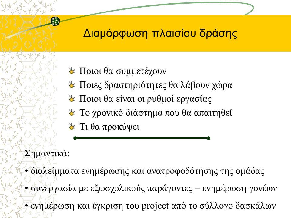 Διαμόρφωση πλαισίου δράσης Ποιοι θα συμμετέχουν Ποιες δραστηριότητες θα λάβουν χώρα Ποιοι θα είναι οι ρυθμοί εργασίας Το χρονικό διάστημα που θα απαιτηθεί Τι θα προκύψει Σημαντικά: • διαλείμματα ενημέρωσης και ανατροφοδότησης της ομάδας • συνεργασία με εξωσχολικούς παράγοντες – ενημέρωση γονέων • ενημέρωση και έγκριση του project από το σύλλογο δασκάλων