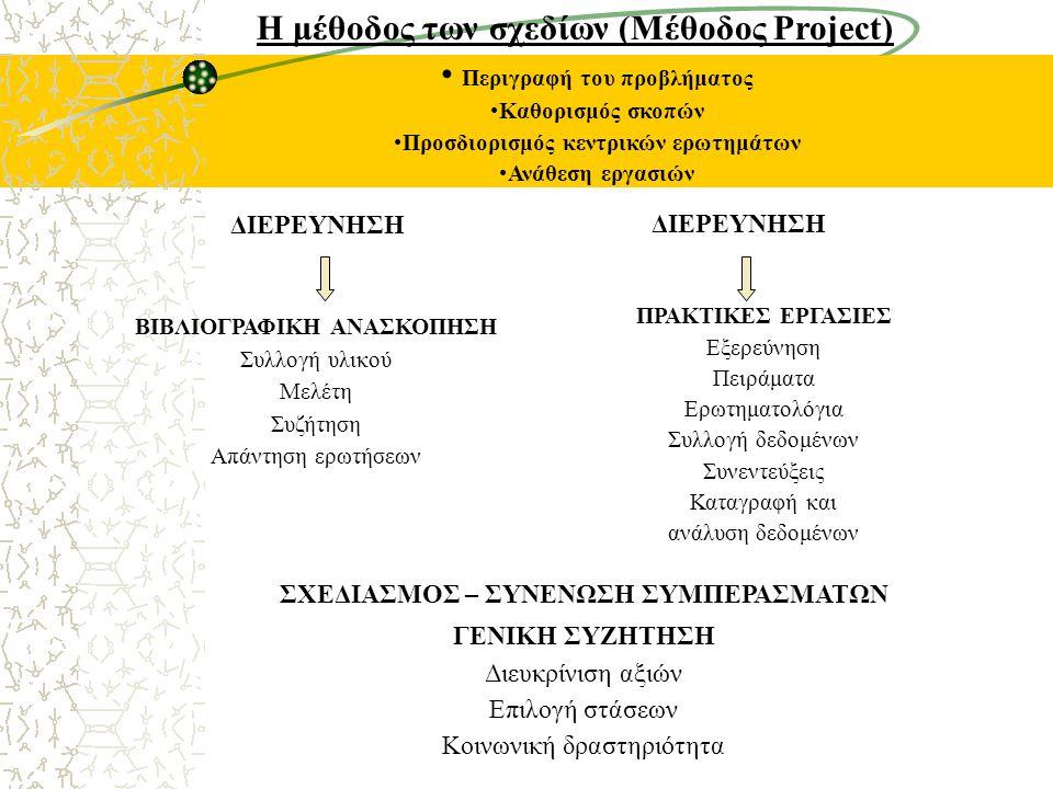 Η μέθοδος των σχεδίων (Μέθοδος Project) • Περιγραφή του προβλήματος •Καθορισμός σκοπών •Προσδιορισμός κεντρικών ερωτημάτων •Ανάθεση εργασιών ΔΙΕΡΕΥΝΗΣΗ ΒΙΒΛΙΟΓΡΑΦΙΚΗ ΑΝΑΣΚΟΠΗΣΗ Συλλογή υλικού Μελέτη Συζήτηση Απάντηση ερωτήσεων ΠΡΑΚΤΙΚΕΣ ΕΡΓΑΣΙΕΣ Εξερεύνηση Πειράματα Ερωτηματολόγια Συλλογή δεδομένων Συνεντεύξεις Καταγραφή και ανάλυση δεδομένων ΣΧΕΔΙΑΣΜΟΣ – ΣΥΝΕΝΩΣΗ ΣΥΜΠΕΡΑΣΜΑΤΩΝ ΓΕΝΙΚΗ ΣΥΖΗΤΗΣΗ Διευκρίνιση αξιών Επιλογή στάσεων Κοινωνική δραστηριότητα