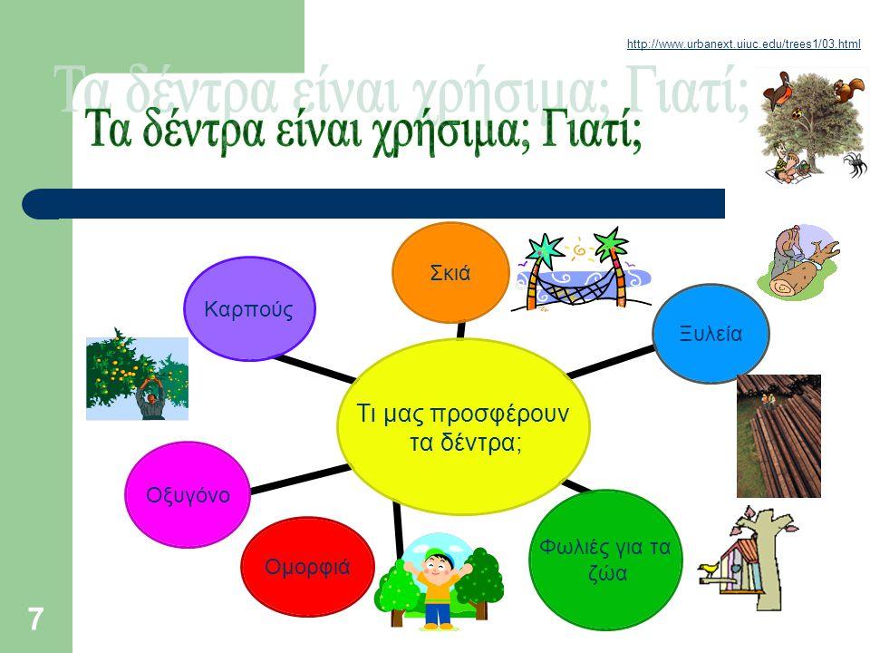 7 http://www.urbanext.uiuc.edu/trees1/03.html