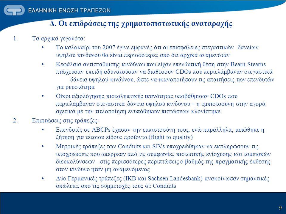 10 Δ.Οι επιδράσεις της χρηματοπιστωτικής αναταραχής (συν.) 3.