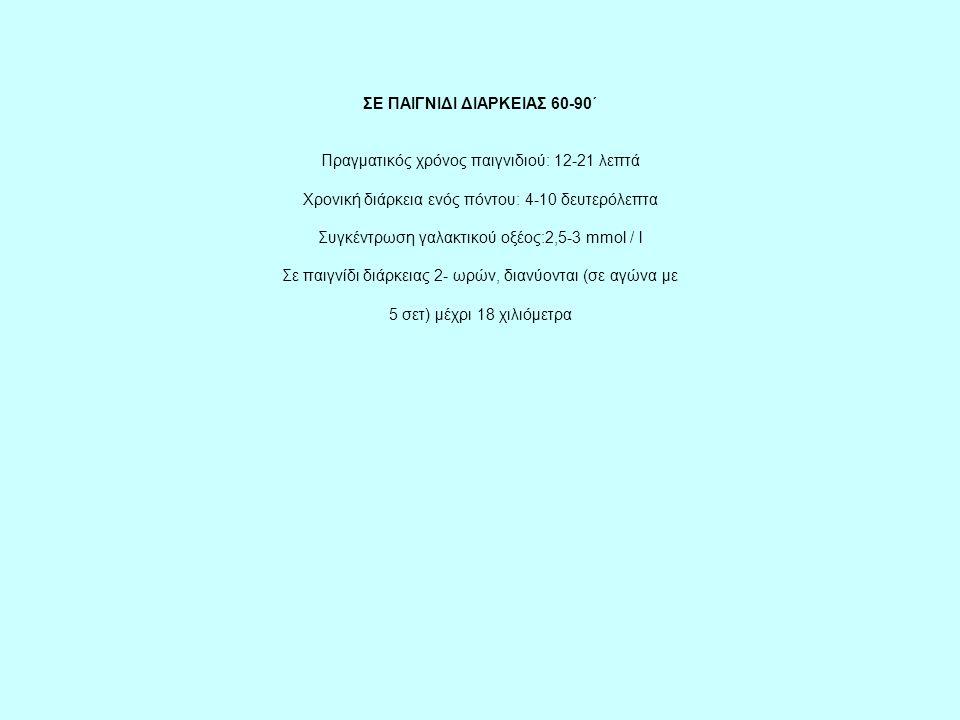 ΣΕ ΠΑΙΓΝΙΔΙ ΔΙΑΡΚΕΙΑΣ 60-90΄ Πραγματικός χρόνος παιγνιδιού: 12-21 λεπτά Χρονική διάρκεια ενός πόντου: 4-10 δευτερόλεπτα Συγκέντρωση γαλακτικού οξέος:2