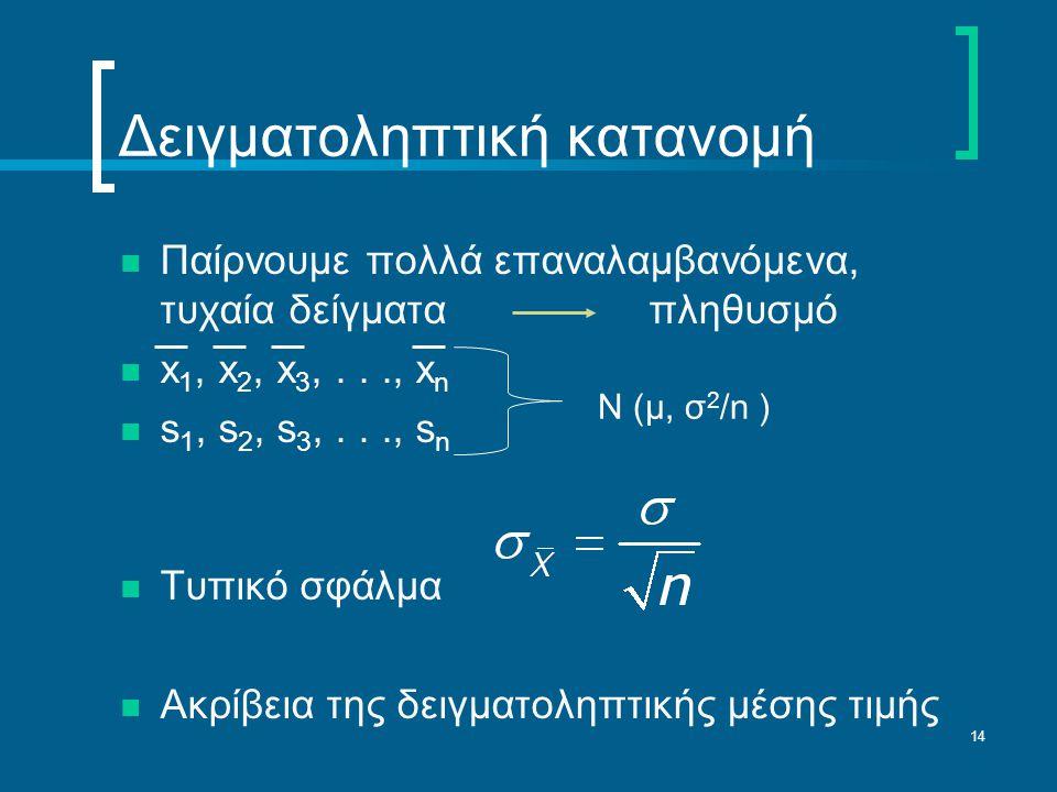 14 Δειγματοληπτική κατανομή  Παίρνουμε πολλά επαναλαμβανόμενα, τυχαία δείγματα πληθυσμό  x 1, x 2, x 3,..., x n  s 1, s 2, s 3,..., s n  Τυπικό σφάλμα  Ακρίβεια της δειγματοληπτικής μέσης τιμής N (μ, σ 2 /n )